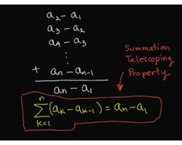 Summation Telescoping Property. Pyramidal and tetrahedral numbers.
